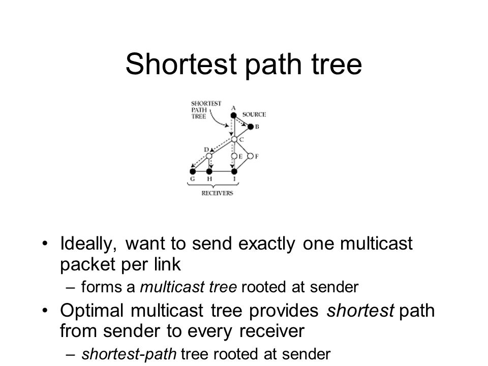 Shortest path tree Ideally, want to send exactly one multicast packet per link –forms a multicast tree rooted at sender Optimal multicast tree provide