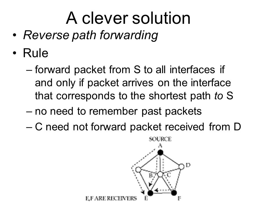 A clever solution Reverse path forwarding Rule –forward packet from S to all interfaces if and only if packet arrives on the interface that correspond