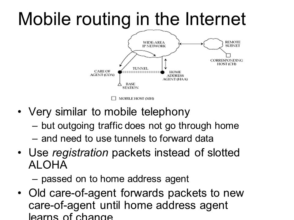 Mobile routing in the Internet Very similar to mobile telephony –but outgoing traffic does not go through home –and need to use tunnels to forward dat