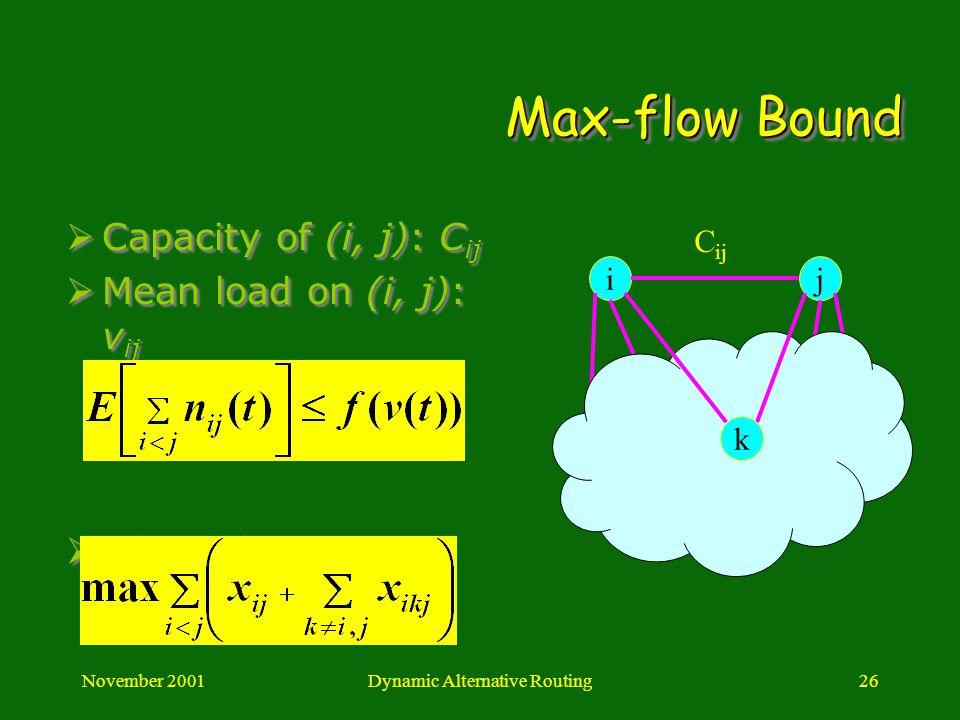 November 2001Dynamic Alternative Routing26 Max-flow Bound Capacity of (i, j): C ij Mean load on (i, j): v ij where f is: ij C ij k