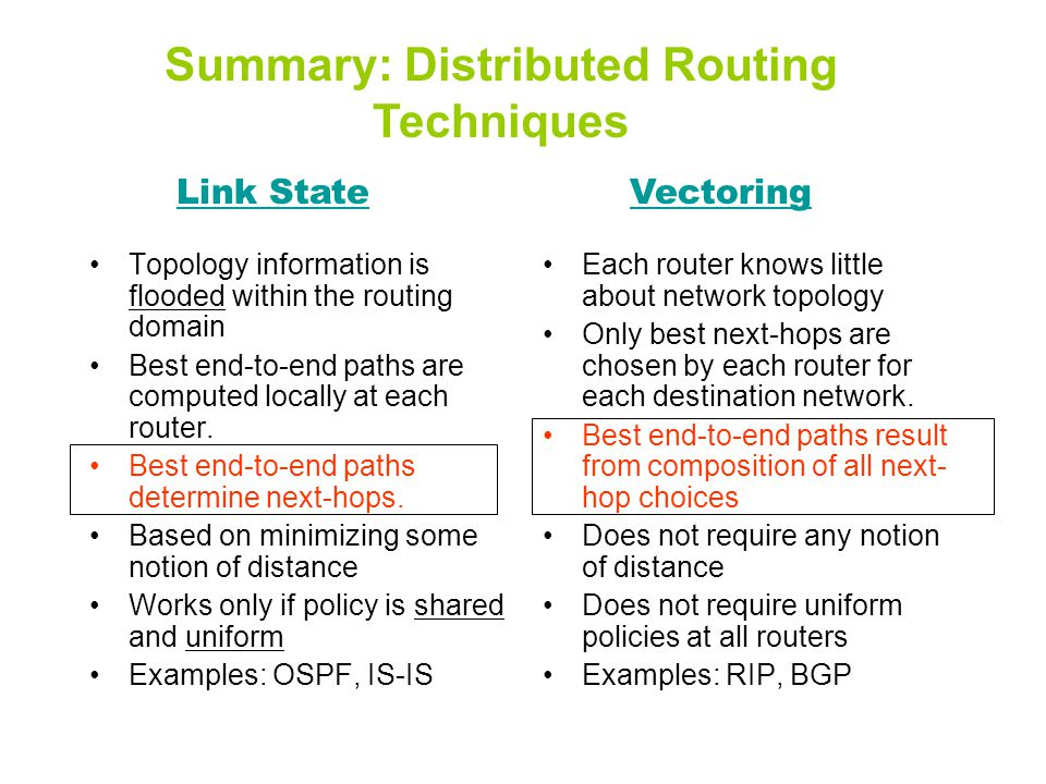 Topology information is flooded within the routing domain Best end-to-end paths are computed locally at each router. Best end-to-end paths determine n