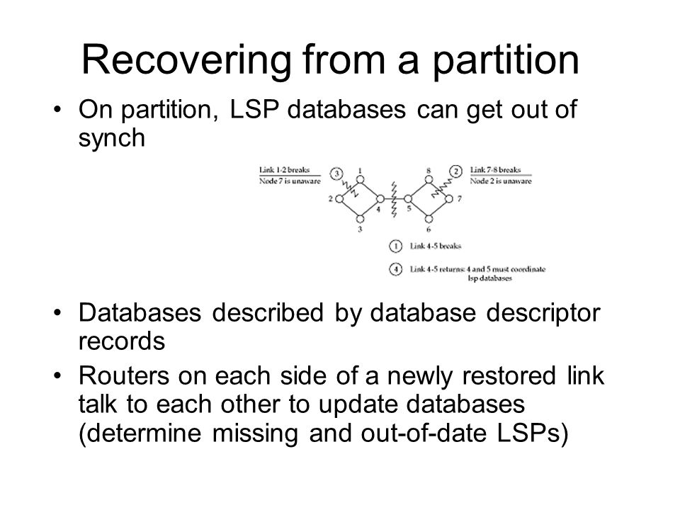 Recovering from a partition On partition, LSP databases can get out of synch Databases described by database descriptor records Routers on each side o