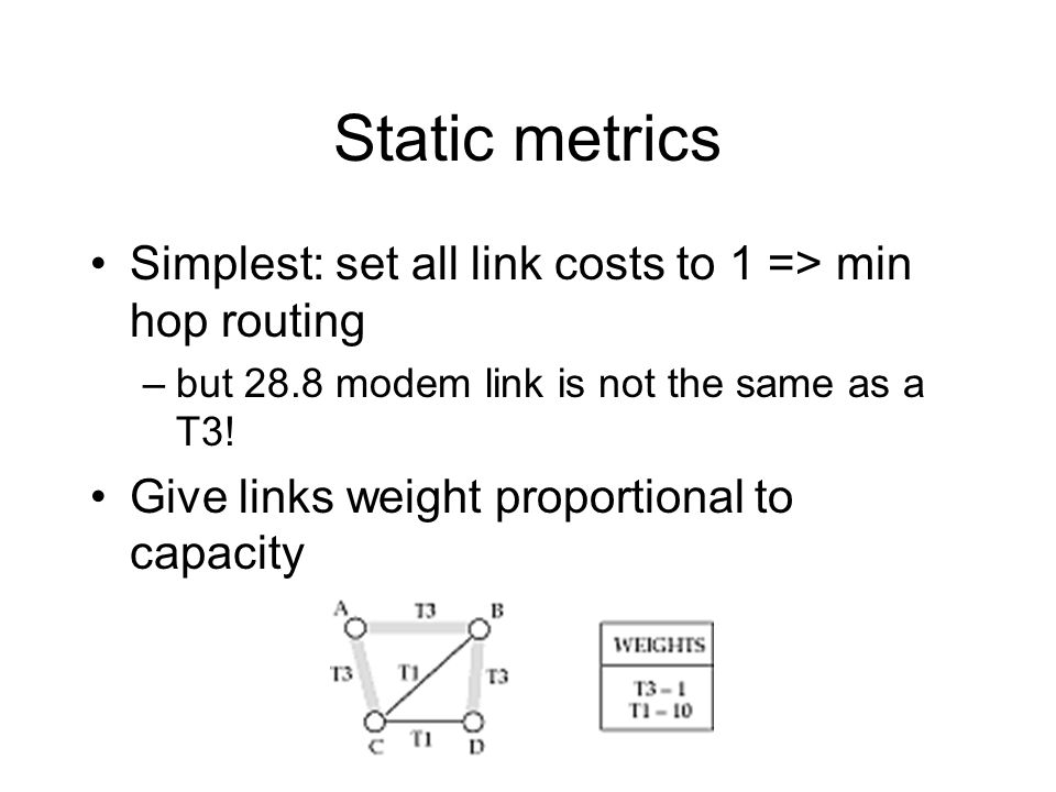 Static metrics Simplest: set all link costs to 1 => min hop routing –but 28.8 modem link is not the same as a T3! Give links weight proportional to ca