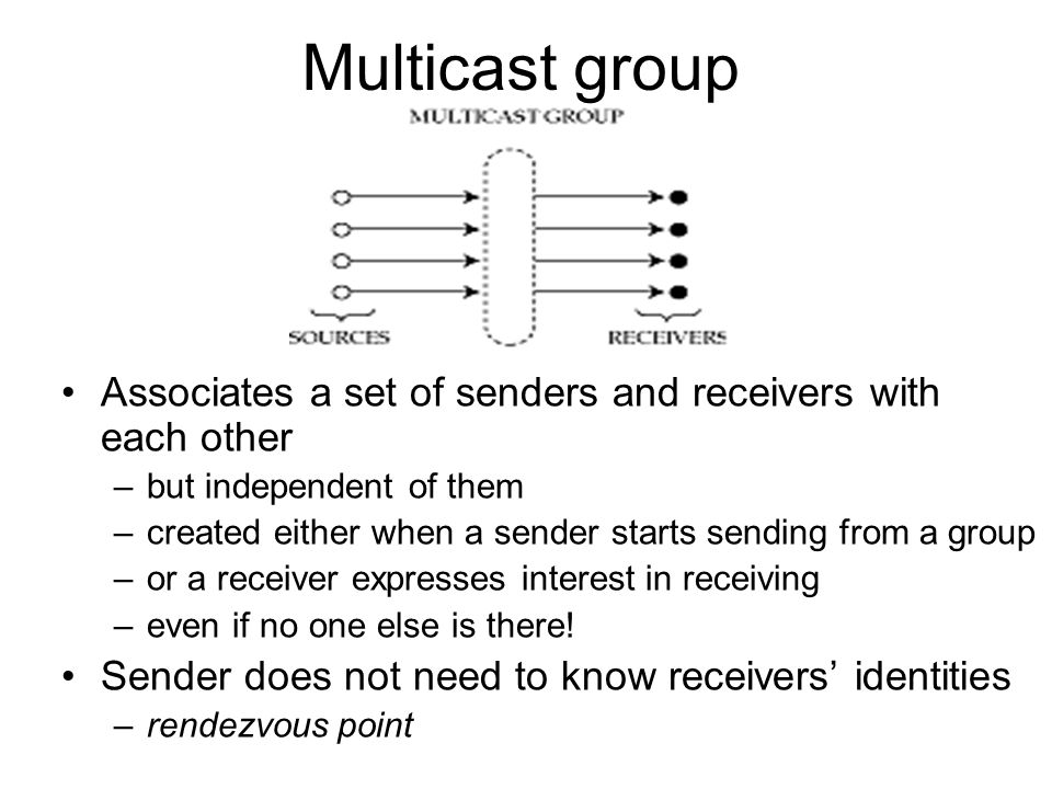 Multicast group Associates a set of senders and receivers with each other –but independent of them –created either when a sender starts sending from a