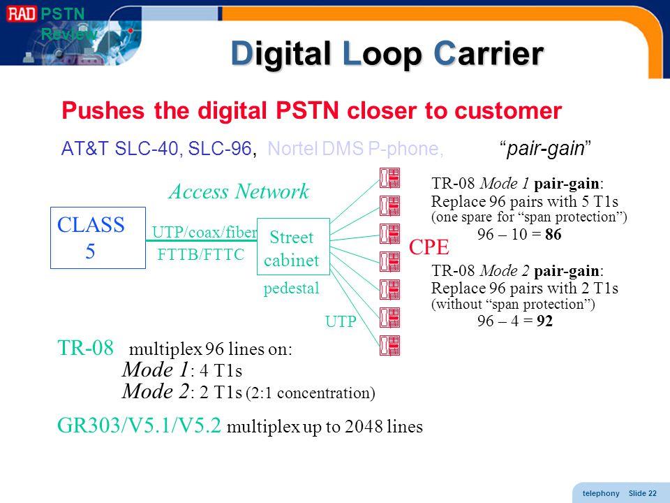 telephony Slide 22 Digital Loop Carrier Pushes the digital PSTN closer to customer AT&T SLC-40, SLC-96, Nortel DMS P-phone,pair-gain TR-08 multiplex 9