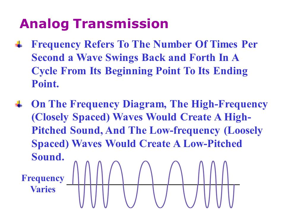 Frequency Refers To The Number Of Times Per Second a Wave Swings Back and Forth In A Cycle From Its Beginning Point To Its Ending Point. On The Freque