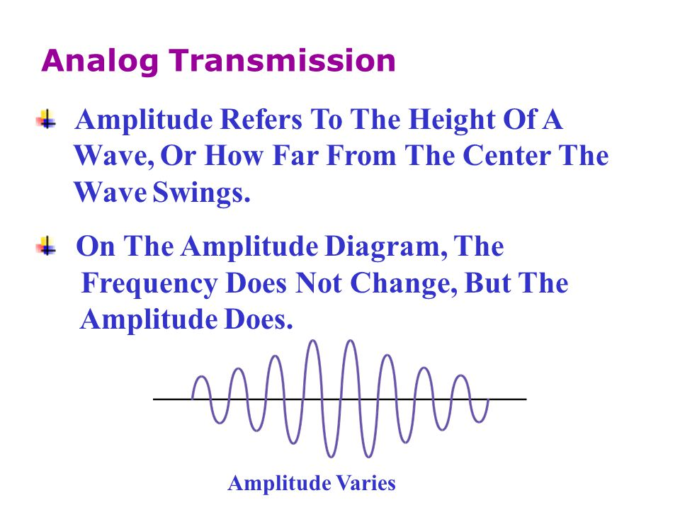 Amplitude Refers To The Height Of A Wave, Or How Far From The Center The Wave Swings. On The Amplitude Diagram, The Frequency Does Not Change, But The