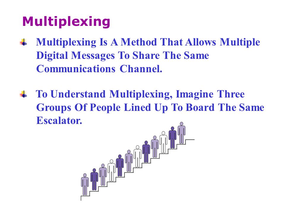 Multiplexing Is A Method That Allows Multiple Digital Messages To Share The Same Communications Channel. To Understand Multiplexing, Imagine Three Gro