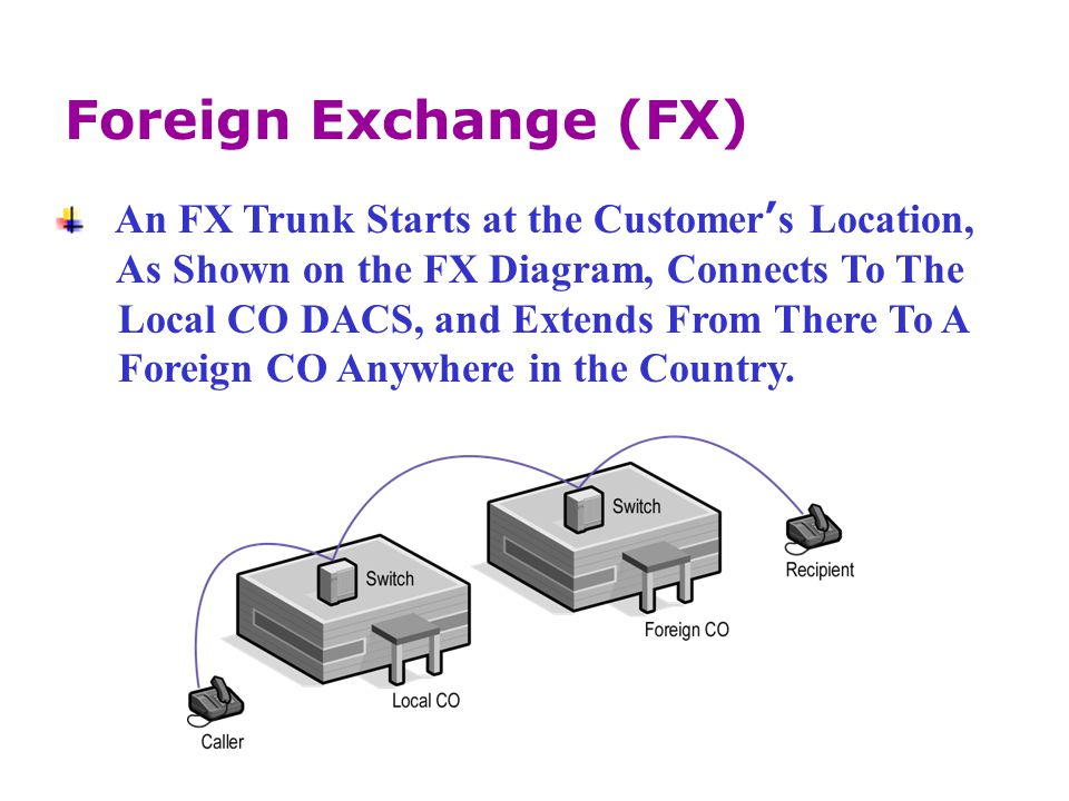 An FX Trunk Starts at the Customer s Location, As Shown on the FX Diagram, Connects To The Local CO DACS, and Extends From There To A Foreign CO Anywh