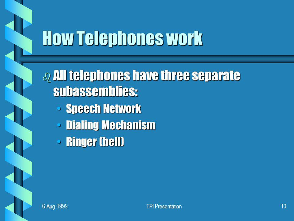 6-Aug-1999TPI Presentation10 How Telephones work b All telephones have three separate subassemblies: Speech NetworkSpeech Network Dialing MechanismDialing Mechanism Ringer (bell)Ringer (bell)