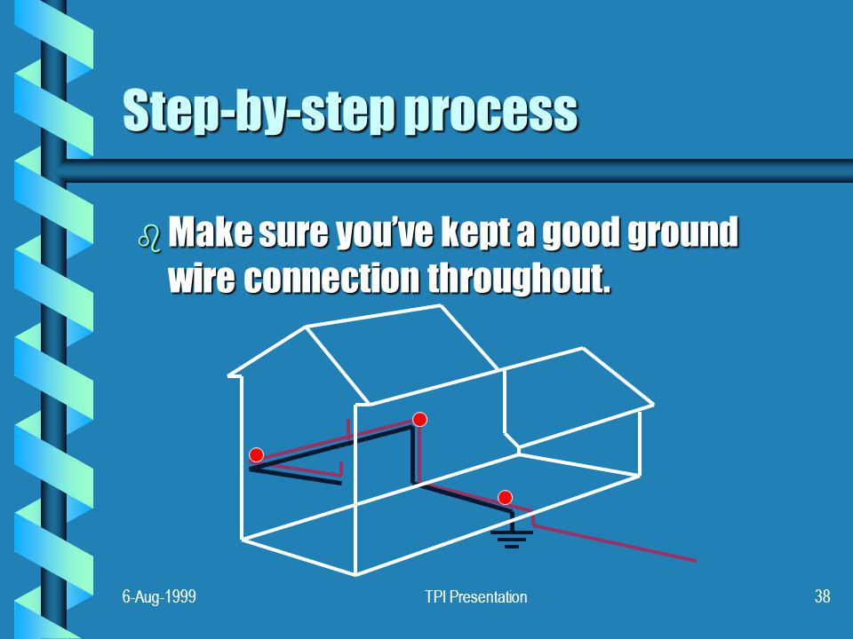 6-Aug-1999TPI Presentation38 Step-by-step process b Make sure youve kept a good ground wire connection throughout.
