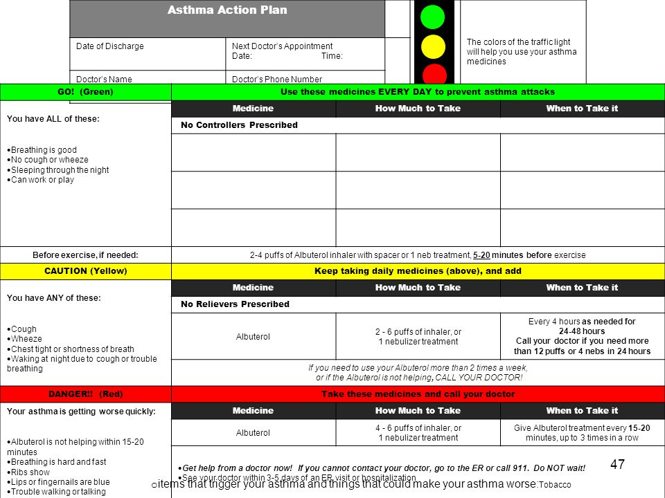 47 Asthma Action Plan The colors of the traffic light will help you use your asthma medicines Date of DischargeNext Doctors Appointment Date: Time: Do