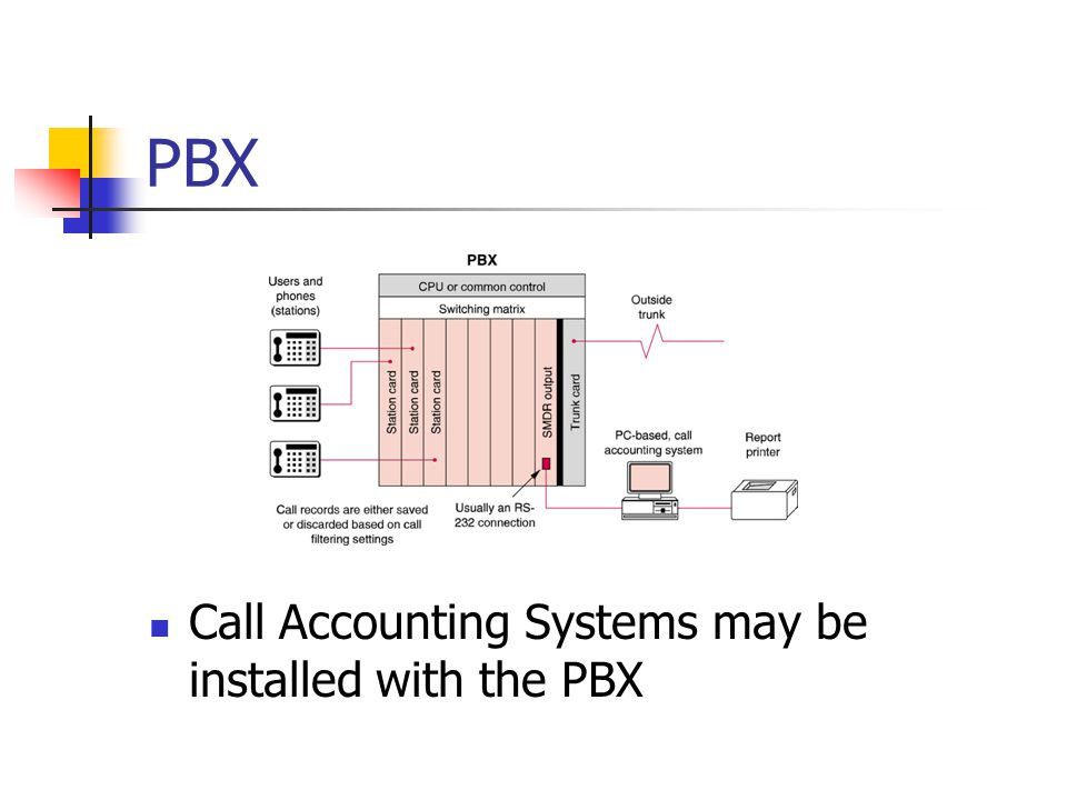 Call Accounting Systems may be installed with the PBX