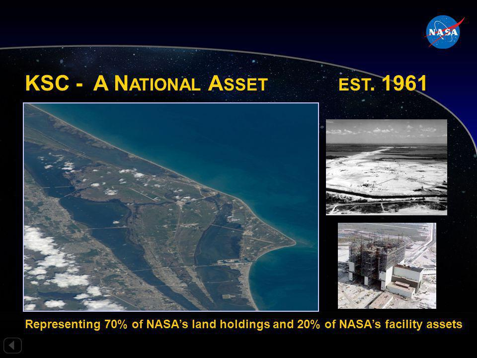 KSC - A N ATIONAL A SSET EST. 1961 Representing 70% of NASAs land holdings and 20% of NASAs facility assets
