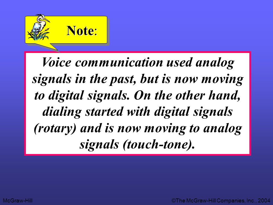 McGraw-Hill©The McGraw-Hill Companies, Inc., 2004 Voice communication used analog signals in the past, but is now moving to digital signals.