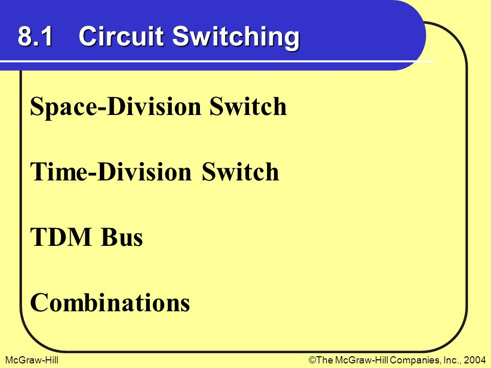McGraw-Hill©The McGraw-Hill Companies, Inc., 2004 8.1 Circuit Switching Space-Division Switch Time-Division Switch TDM Bus Combinations