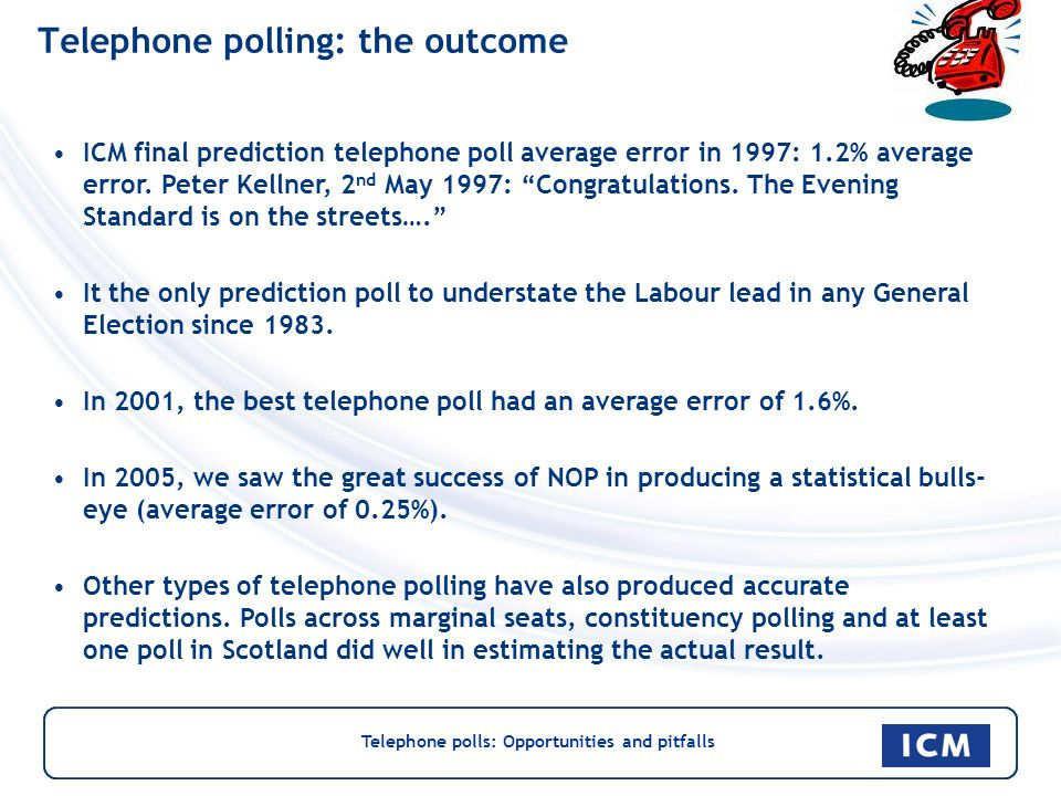 Telephone polls: Opportunities and pitfalls Telephone polling: the outcome ICM final prediction telephone poll average error in 1997: 1.2% average error.