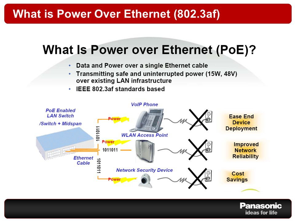 What is Power Over Ethernet (802.3af)