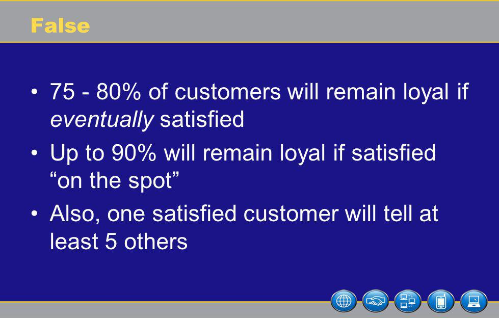 False 75 - 80% of customers will remain loyal if eventually satisfied Up to 90% will remain loyal if satisfied on the spot Also, one satisfied customer will tell at least 5 others