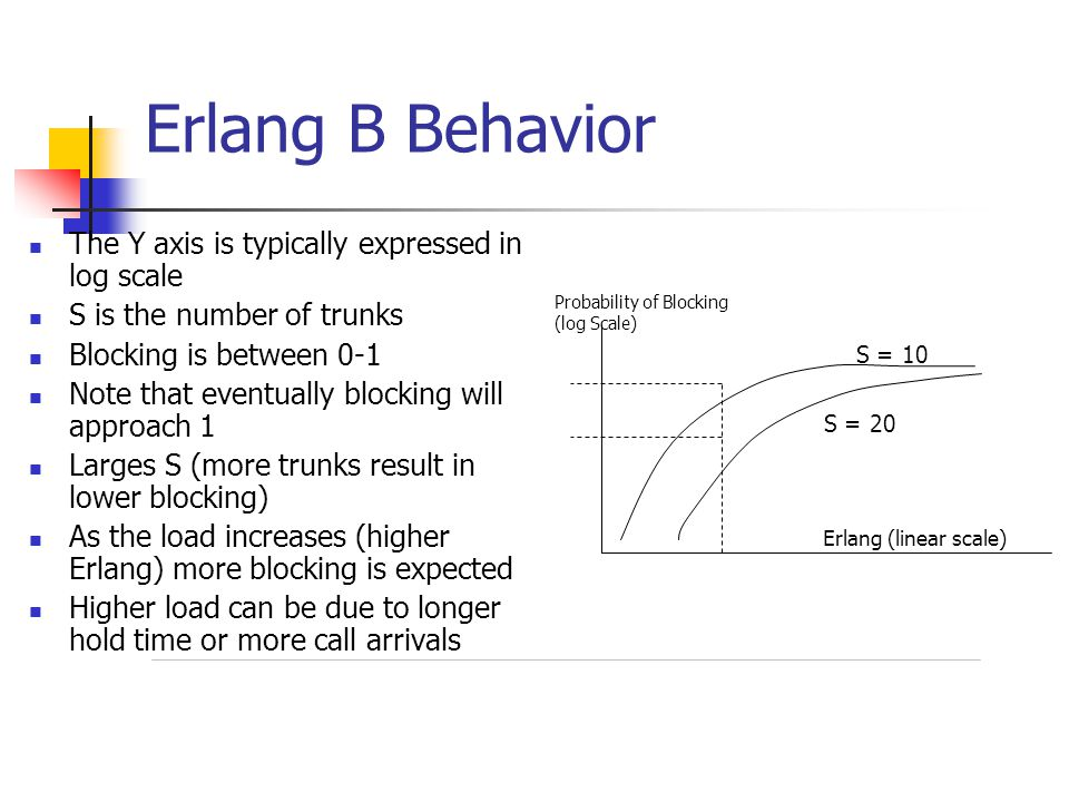 Erlang B Behavior The Y axis is typically expressed in log scale S is the number of trunks Blocking is between 0-1 Note that eventually blocking will