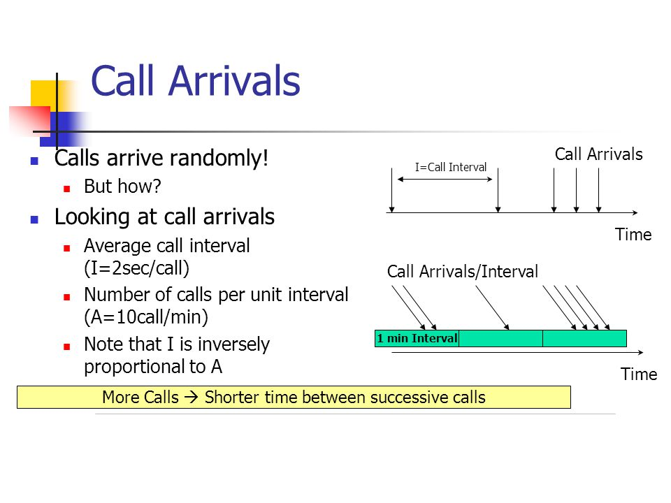 Call Arrivals Calls arrive randomly! But how? Looking at call arrivals Average call interval (I=2sec/call) Number of calls per unit interval (A=10call