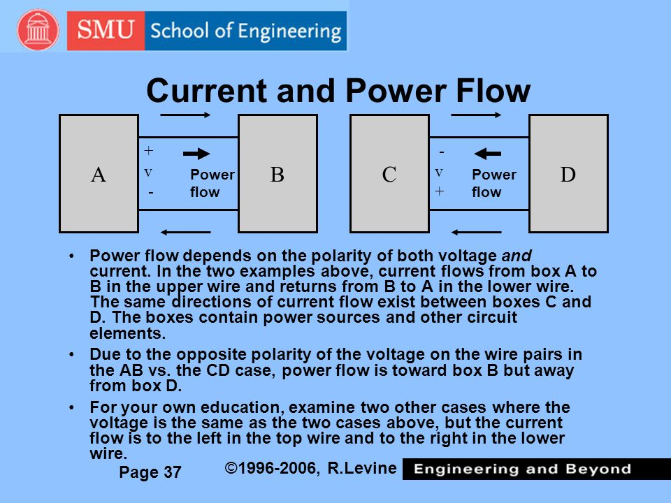 Page 37 ©1996-2006, R.Levine Current and Power Flow Power flow depends on the polarity of both voltage and current.