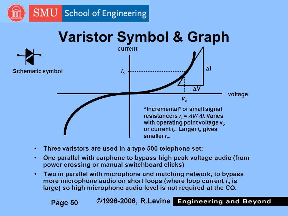 Page 50 ©1996-2006, R.Levine Varistor Symbol & Graph voltage current V I vovo Incremental or small signal resistance is r e = V/ I.
