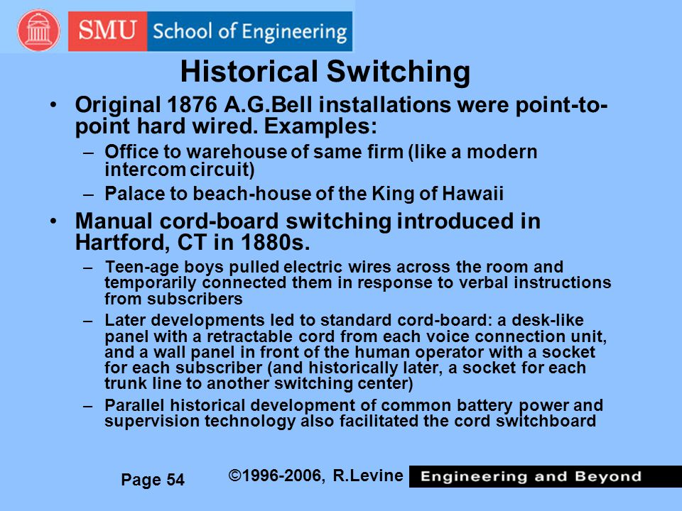 Page 54 ©1996-2006, R.Levine Historical Switching Original 1876 A.G.Bell installations were point-to- point hard wired.