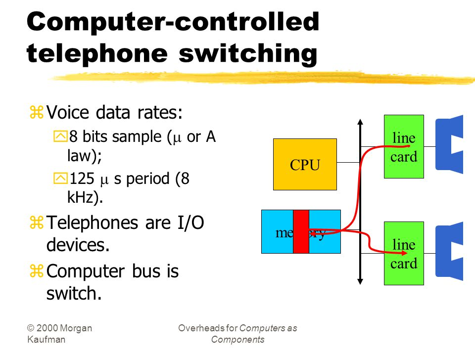 © 2000 Morgan Kaufman Overheads for Computers as Components Computer-controlled telephone switching zVoice data rates: 8 bits sample ( or A law); 125