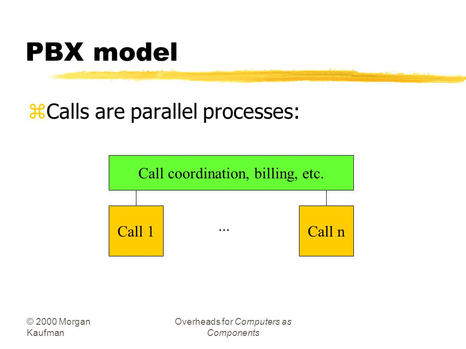 © 2000 Morgan Kaufman Overheads for Computers as Components PBX model zCalls are parallel processes: Call coordination, billing, etc. Call 1Call n...