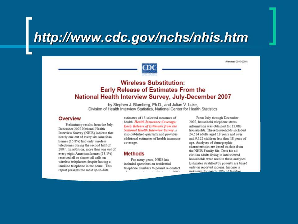 http://www.cdc.gov/nchs/nhis.htm