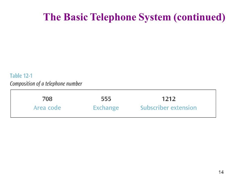 14 The Basic Telephone System (continued)