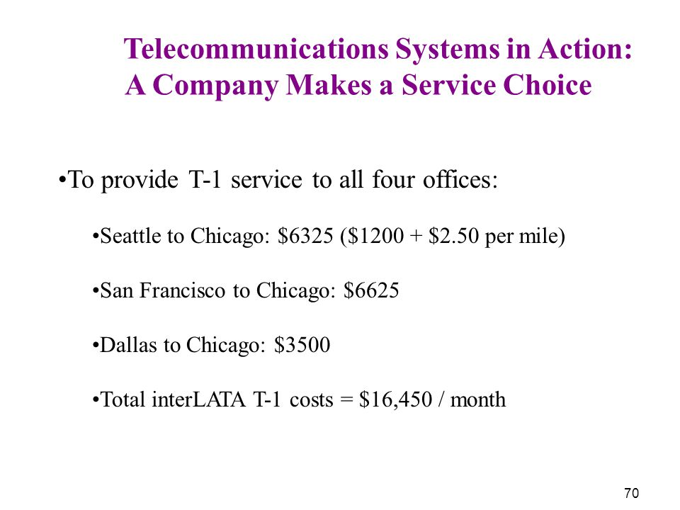 70 Telecommunications Systems in Action: A Company Makes a Service Choice To provide T-1 service to all four offices: Seattle to Chicago: $6325 ($1200