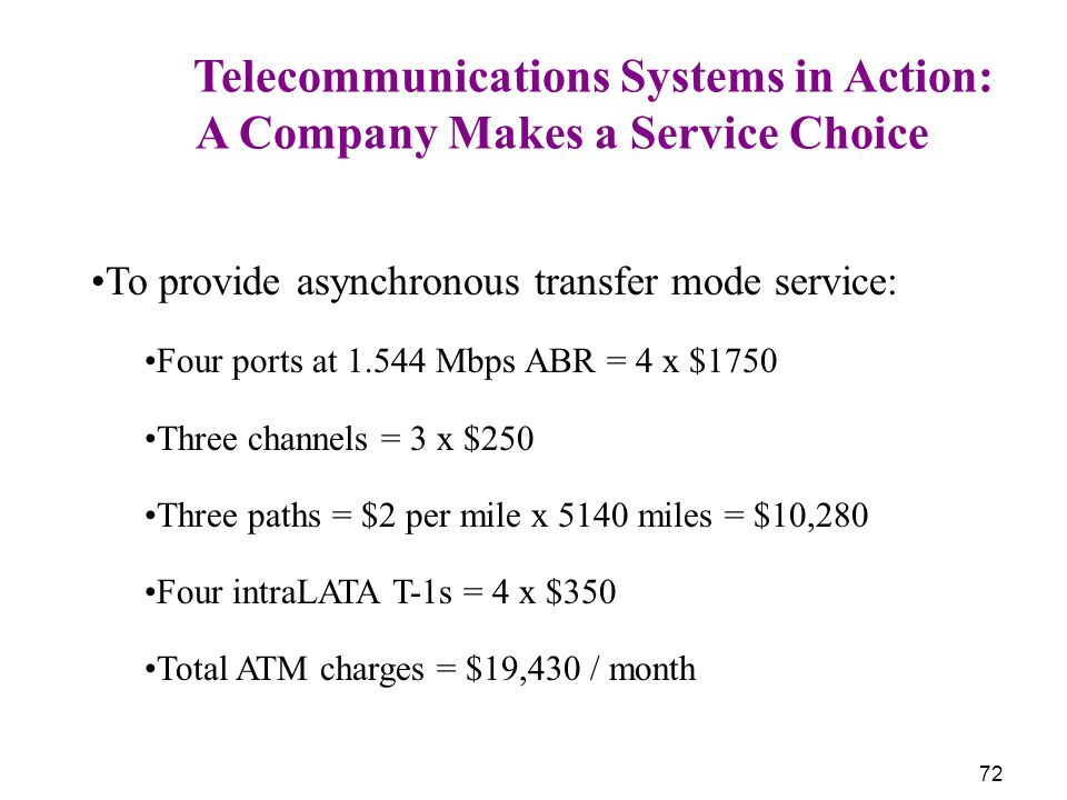 72 Telecommunications Systems in Action: A Company Makes a Service Choice To provide asynchronous transfer mode service: Four ports at 1.544 Mbps ABR