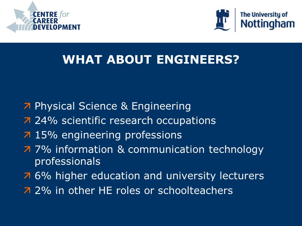 WHAT ABOUT ENGINEERS.