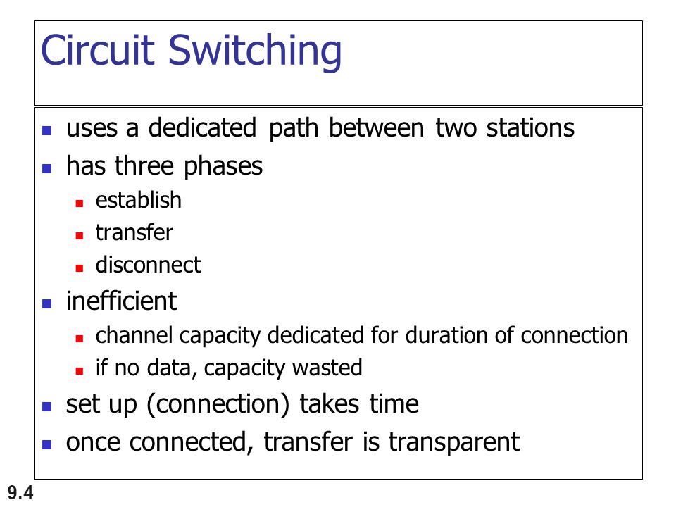 9.4 Circuit Switching uses a dedicated path between two stations has three phases establish transfer disconnect inefficient channel capacity dedicated