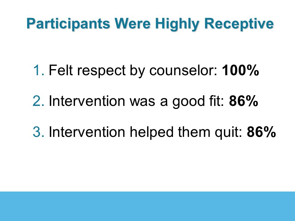 Participants Were Highly Receptive 1.Felt respect by counselor: 100% 2.Intervention was a good fit: 86% 3.Intervention helped them quit: 86%