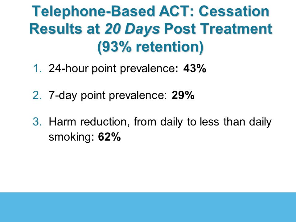 Telephone-Based ACT: Cessation Results at 20 Days Post Treatment (93% retention) 1.24-hour point prevalence: 43% 2.7-day point prevalence: 29% 3.Harm