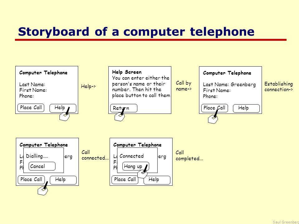 Saul Greenberg Storyboard of a computer telephone Computer Telephone Last Name: First Name: Phone: Place CallHelp Help-> Computer Telephone Last Name: