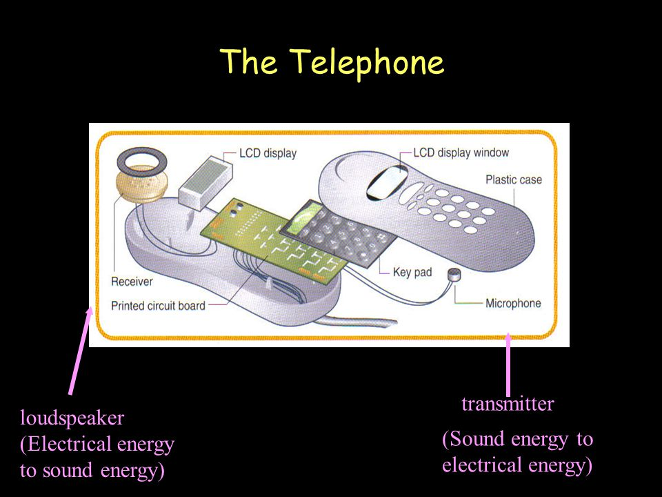 The Telephone transmitter loudspeaker (Sound energy to electrical energy) (Electrical energy to sound energy)