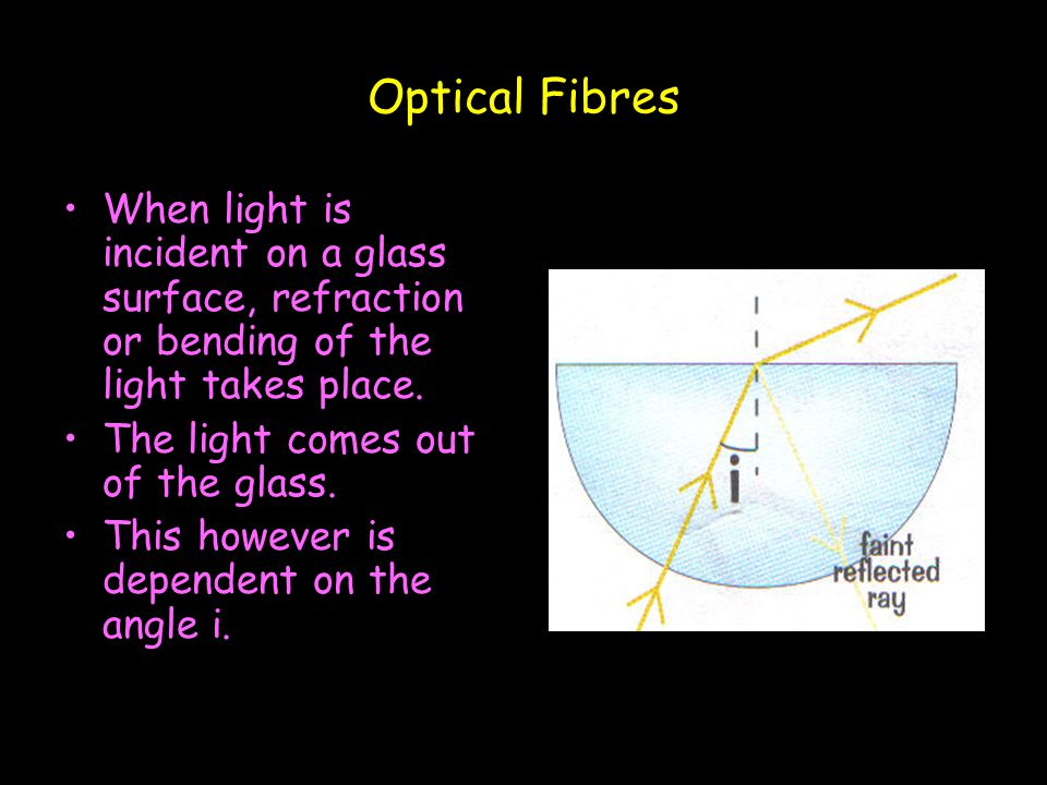 Optical Fibres When light is incident on a glass surface, refraction or bending of the light takes place.