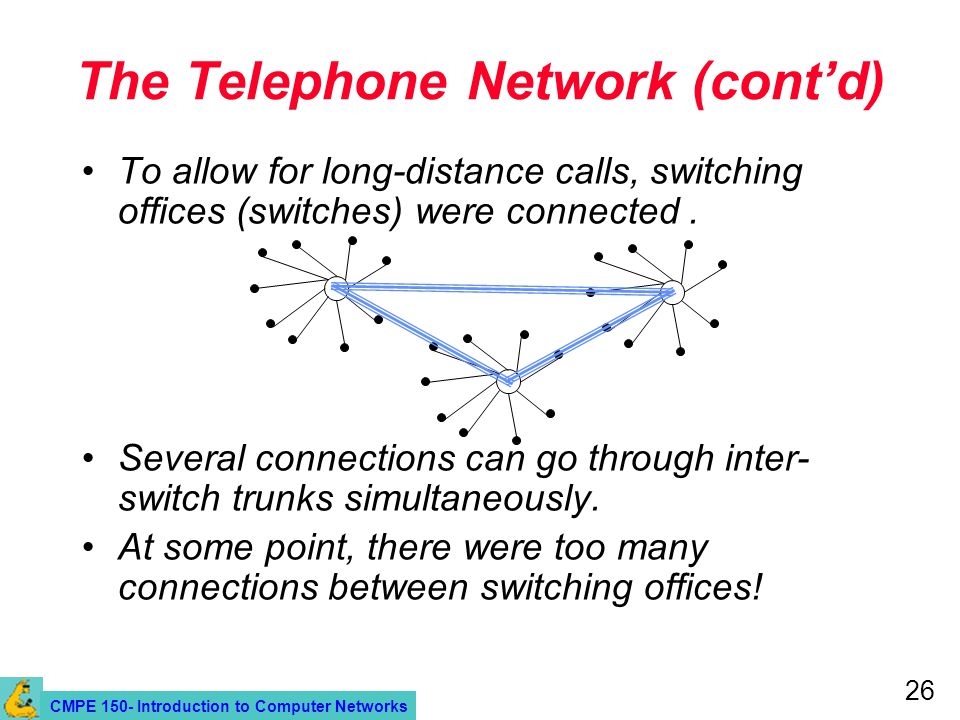 CMPE 150- Introduction to Computer Networks 26 The Telephone Network (contd) To allow for long-distance calls, switching offices (switches) were connected.