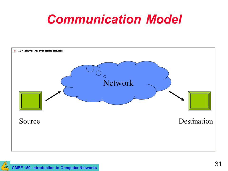 CMPE 150- Introduction to Computer Networks 31 Communication Model Network SourceDestination