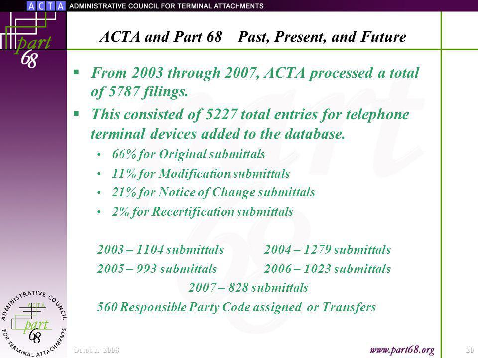 From 2003 through 2007, ACTA processed a total of 5787 filings.