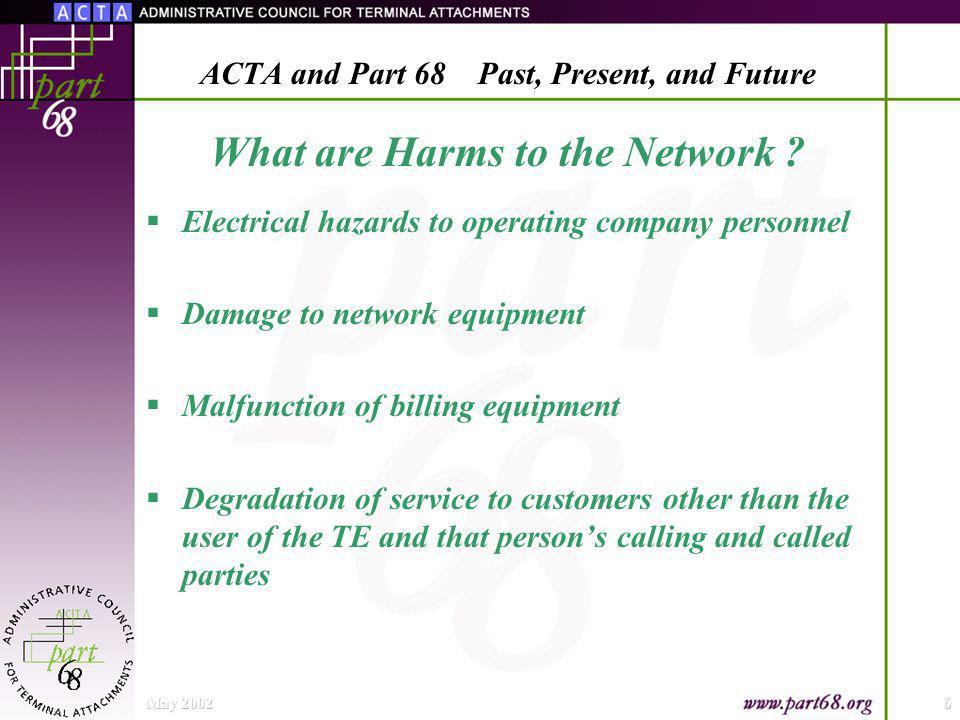 What are Harms to the Network .