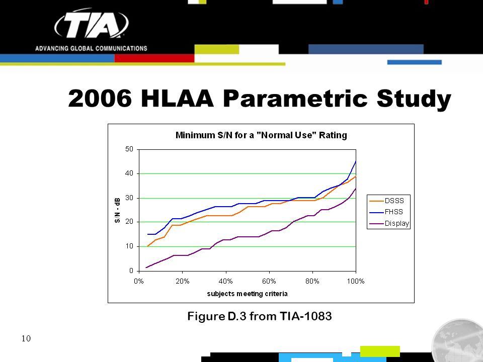 10 2006 HLAA Parametric Study Figure D.3 from TIA-1083