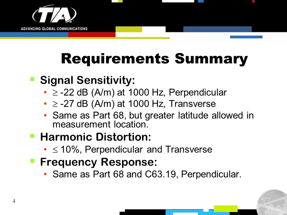 4 Requirements Summary Signal Sensitivity: -22 dB (A/m) at 1000 Hz, Perpendicular -27 dB (A/m) at 1000 Hz, Transverse Same as Part 68, but greater lat
