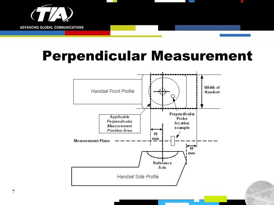 7 Perpendicular Measurement