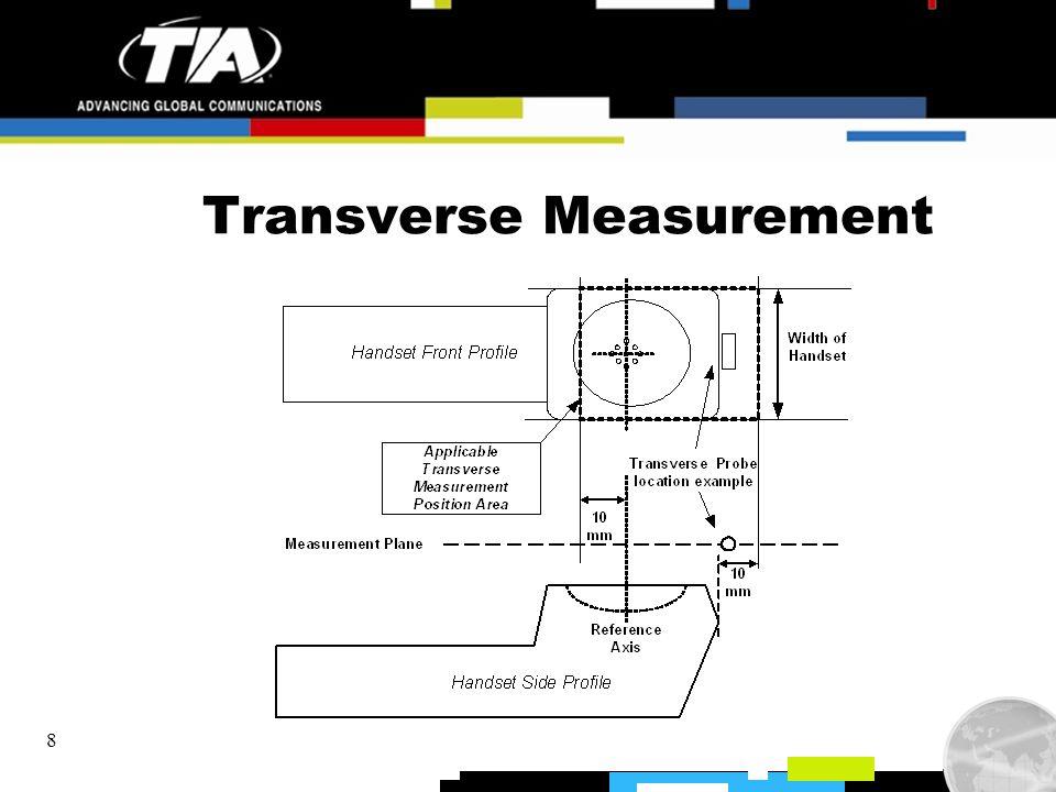 8 Transverse Measurement