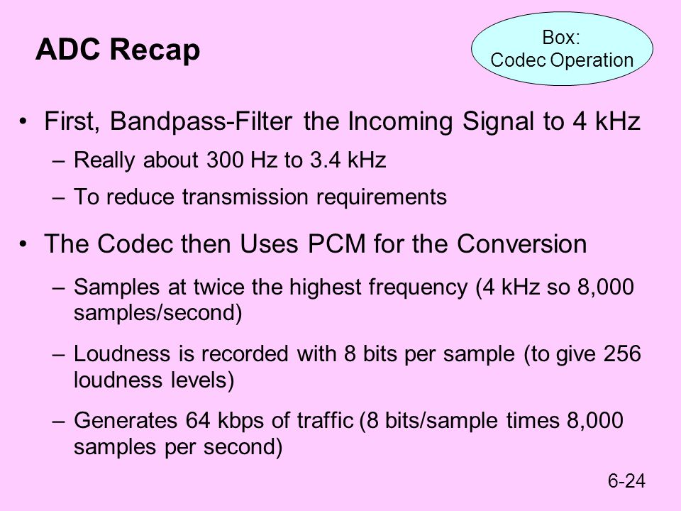 6-24 ADC Recap First, Bandpass-Filter the Incoming Signal to 4 kHz –Really about 300 Hz to 3.4 kHz –To reduce transmission requirements The Codec then